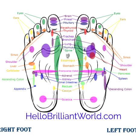 Vital Flex Feet Chart